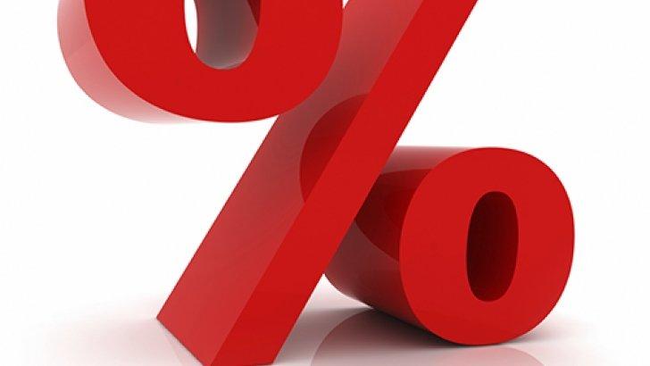 Tilbydere med lav effektiv rente på refinansiering